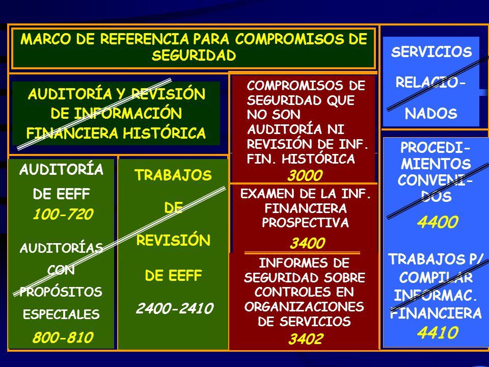 4400 MARCO DE REFERENCIA PARA COMPROMISOS DE SEGURIDAD SERVICIOS