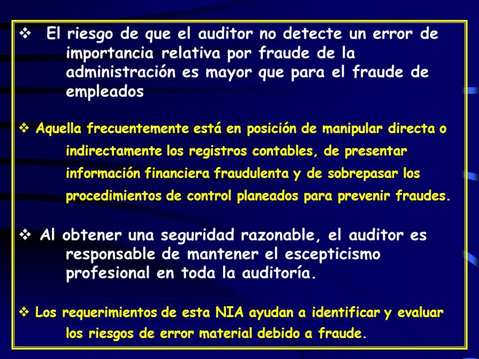 El riesgo de que el auditor no detecte un error de. importancia