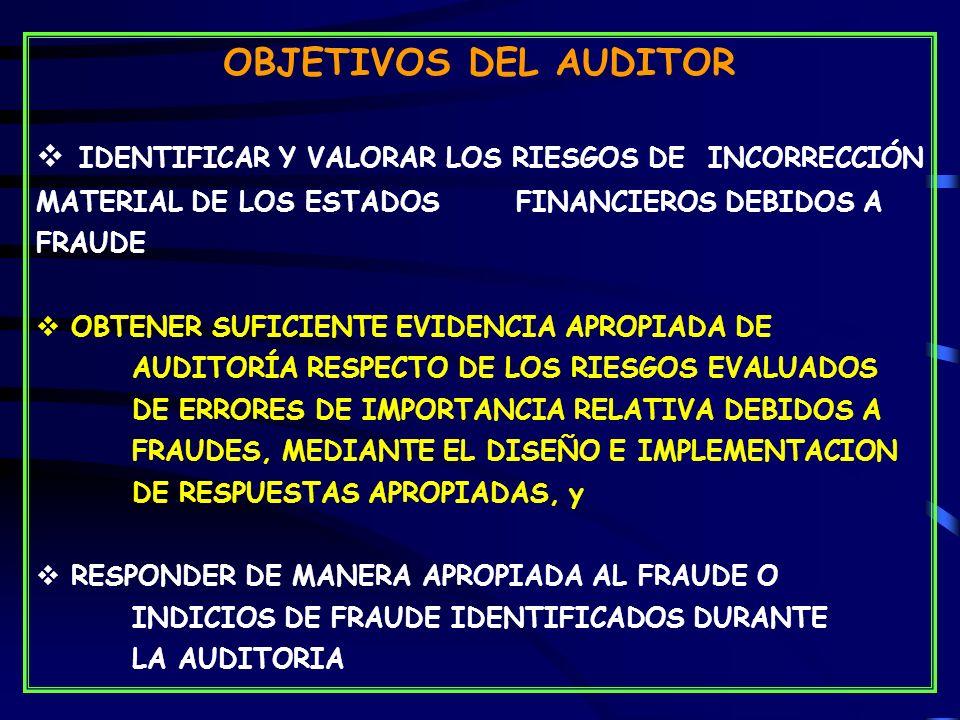 OBJETIVOS DEL AUDITOR IDENTIFICAR Y VALORAR LOS RIESGOS DE INCORRECCIÓN MATERIAL DE LOS ESTADOS FINANCIEROS DEBIDOS A FRAUDE.
