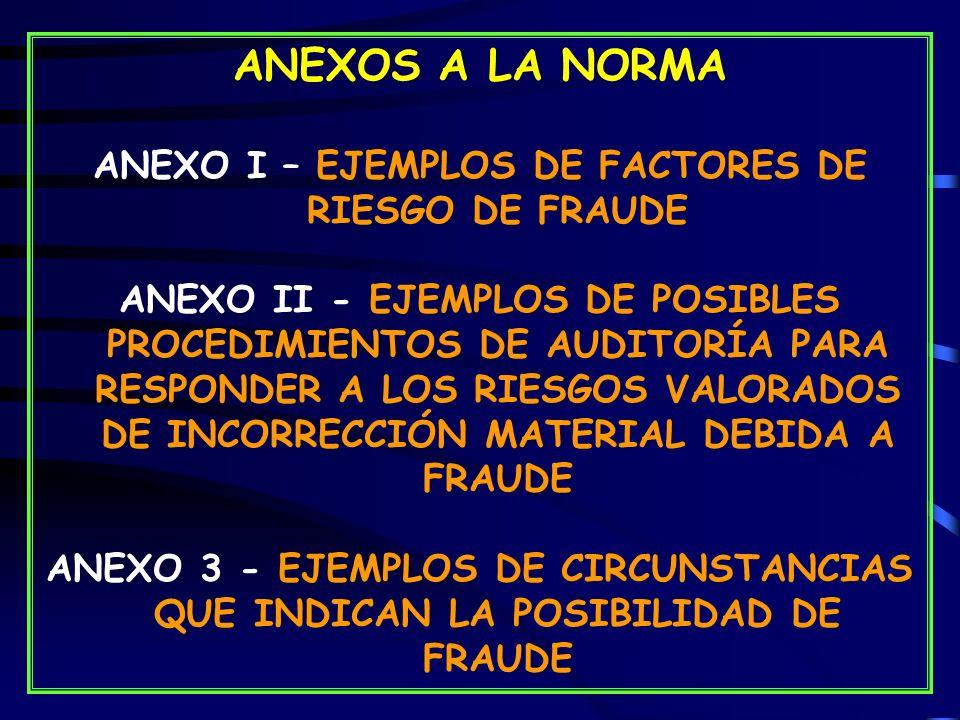 ANEXO I – EJEMPLOS DE FACTORES DE RIESGO DE FRAUDE