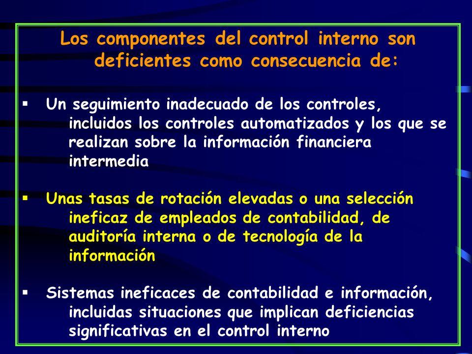 Los componentes del control interno son deficientes como consecuencia de: