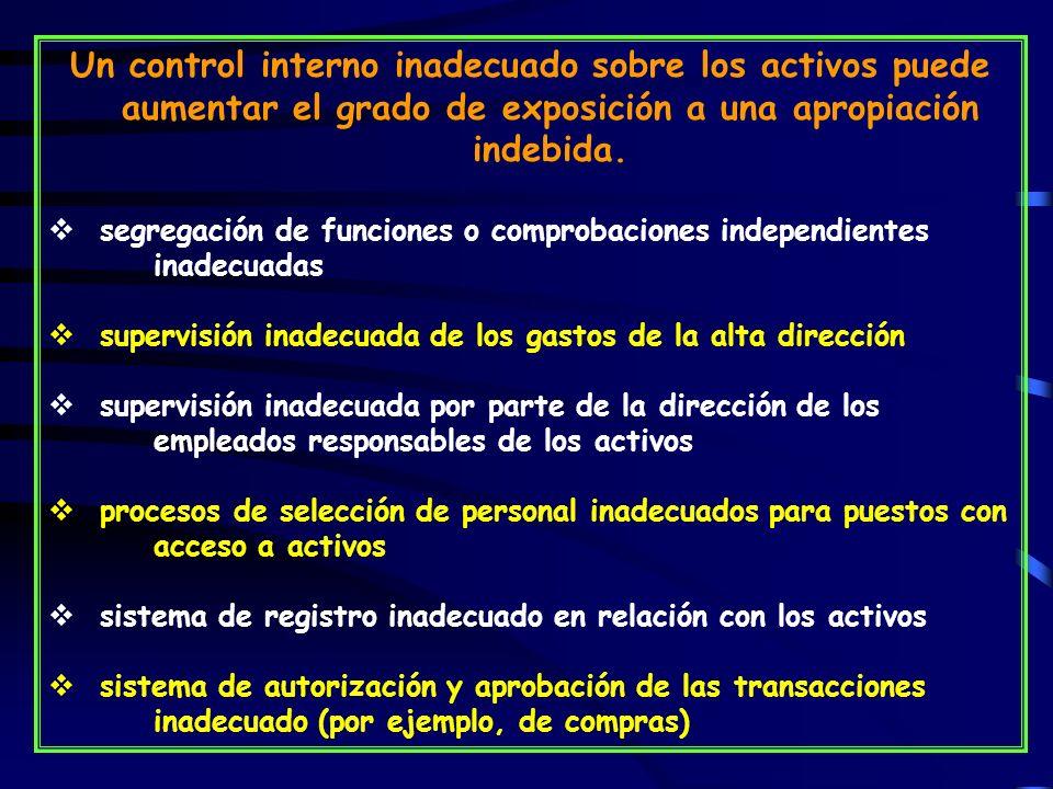 Un control interno inadecuado sobre los activos puede aumentar el grado de exposición a una apropiación indebida.