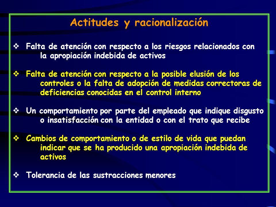 Actitudes y racionalización