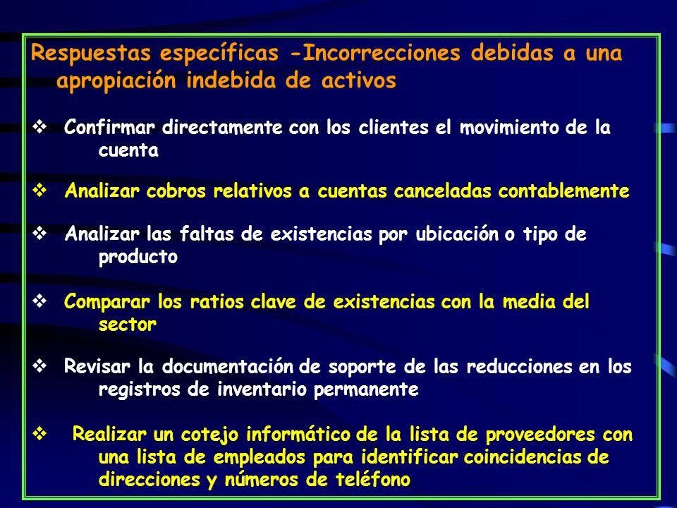 Respuestas específicas -Incorrecciones debidas a una apropiación indebida de activos