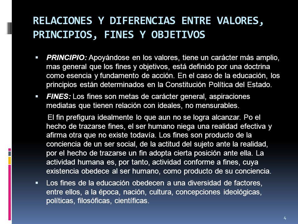 RELACIONES Y DIFERENCIAS ENTRE VALORES, PRINCIPIOS, FINES Y OBJETIVOS