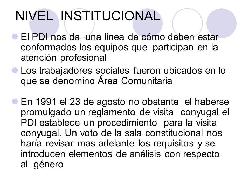 NIVEL INSTITUCIONAL El PDI nos da una línea de cómo deben estar conformados los equipos que participan en la atención profesional.