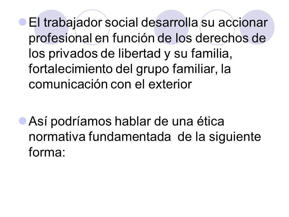 El trabajador social desarrolla su accionar profesional en función de los derechos de los privados de libertad y su familia, fortalecimiento del grupo familiar, la comunicación con el exterior