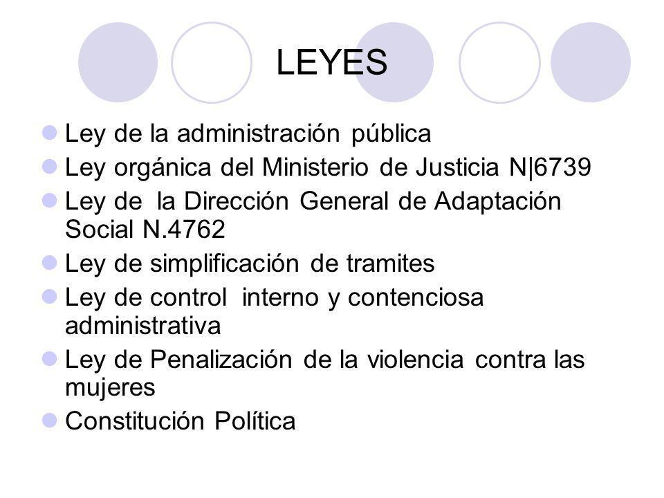 Ministerio de justicia ppt descargar for Ministerio de interior y justicia direccion
