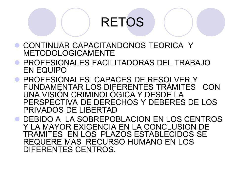 RETOS CONTINUAR CAPACITANDONOS TEORICA Y METODOLOGICAMENTE