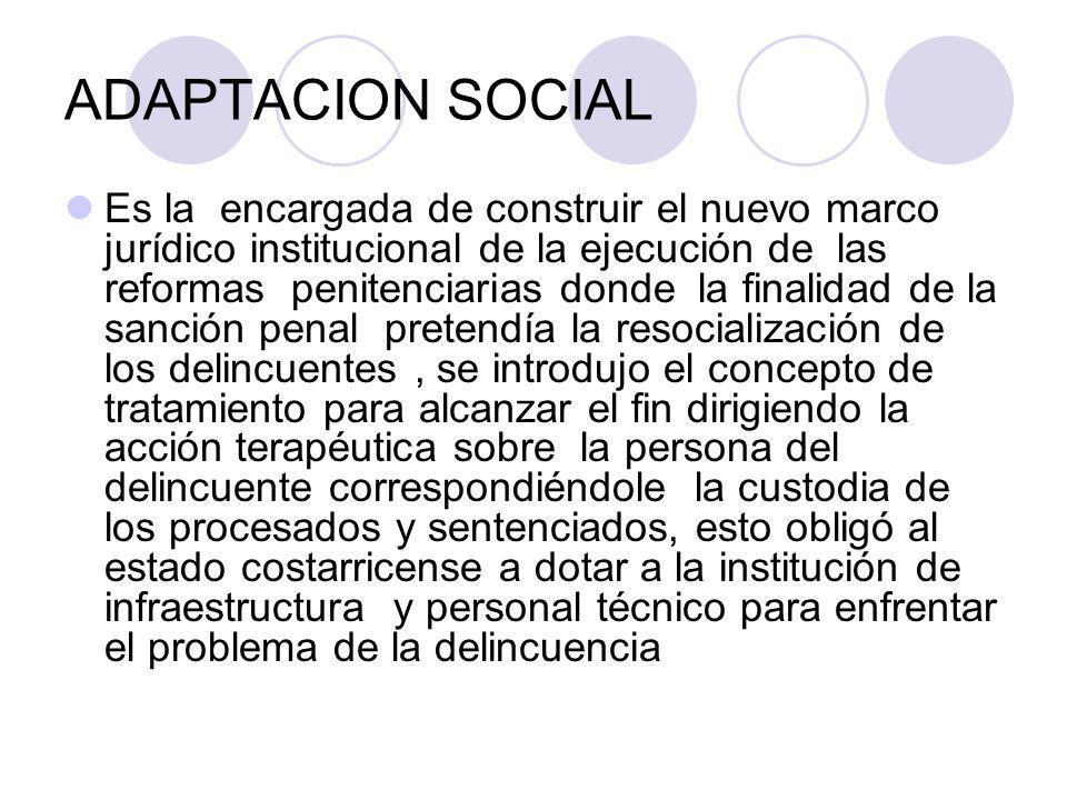 ADAPTACION SOCIAL