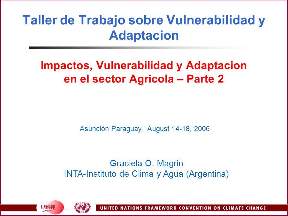 INTA-Instituto de Clima y Agua (Argentina)