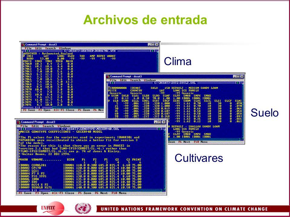 Archivos de entrada Clima Suelo Cultivares