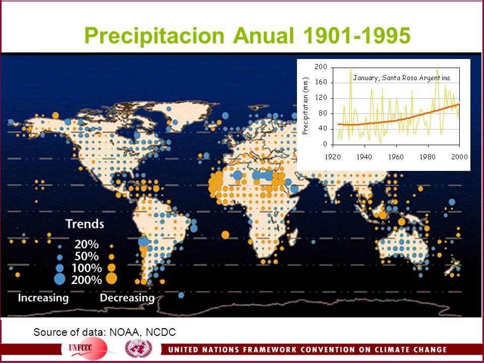 Precipitacion Anual 1901-1995 Source of data: NOAA, NCDC