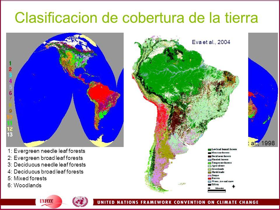 Clasificacion de cobertura de la tierra