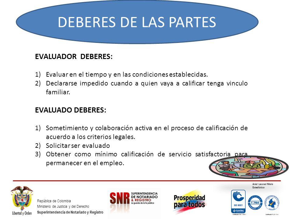 DEBERES DE LAS PARTES EVALUADOR DEBERES: EVALUADO DEBERES: