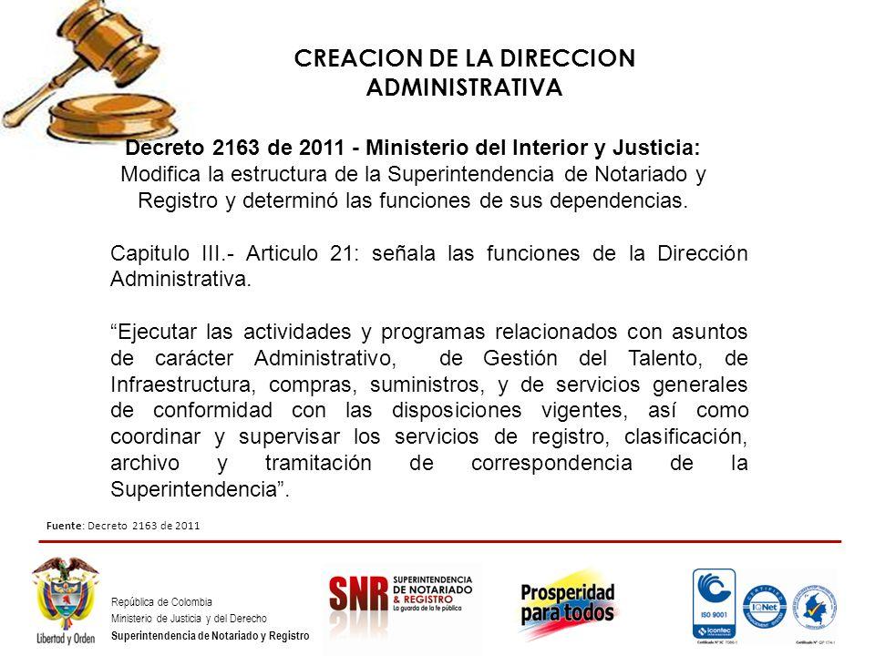 Superintendencia de notariado y registro direccion for Direccion de ministerio de interior y justicia