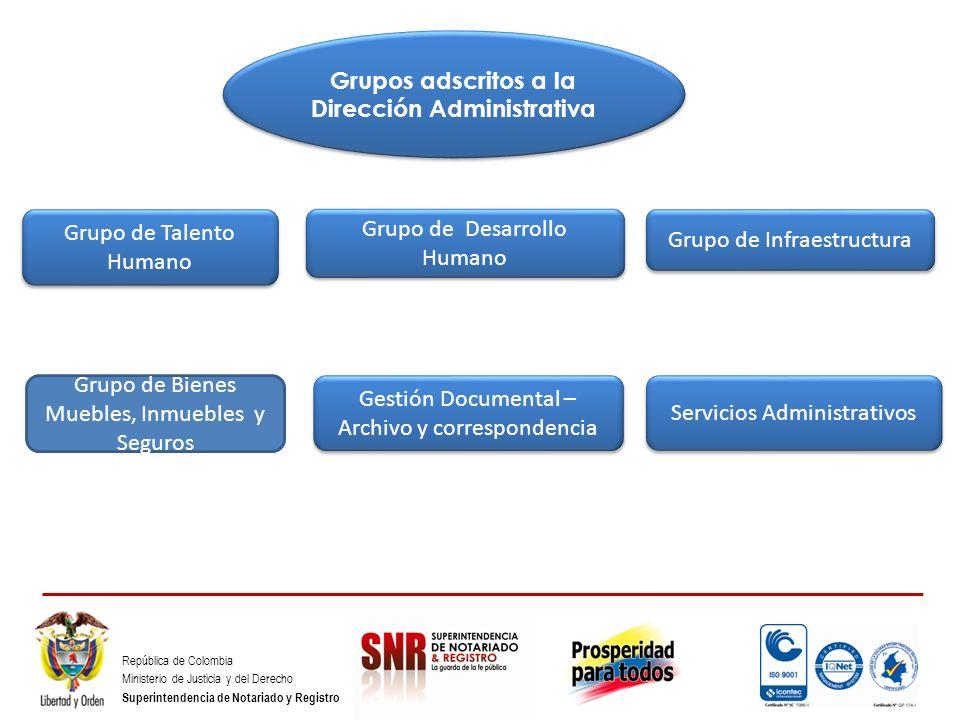 Grupos adscritos a la Dirección Administrativa