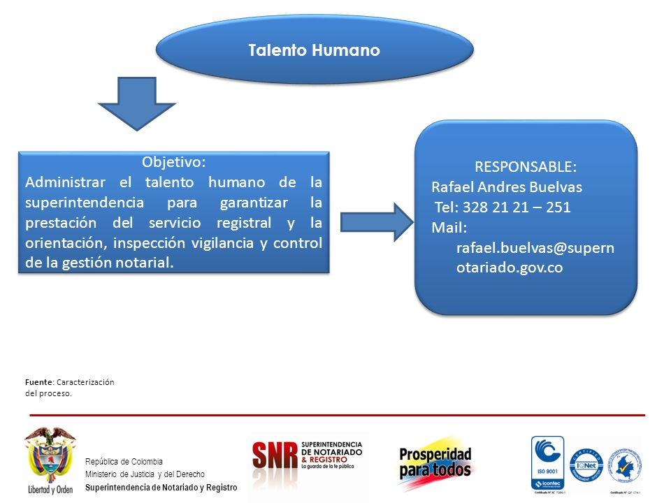 Mail: rafael.buelvas@supernotariado.gov.co Objetivo:
