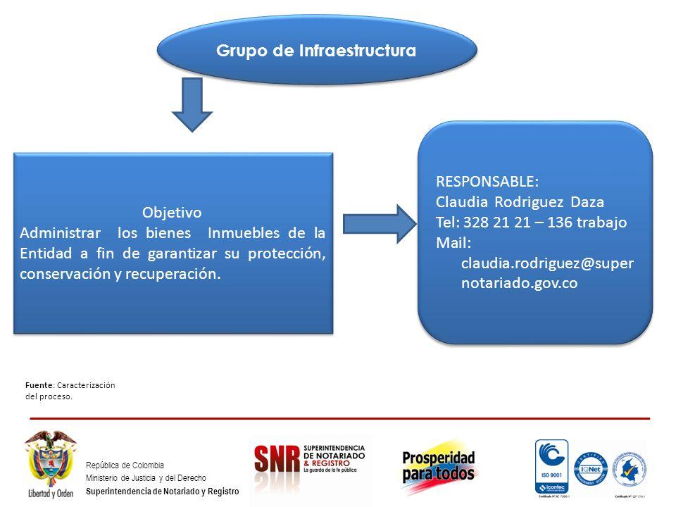Grupo de Infraestructura