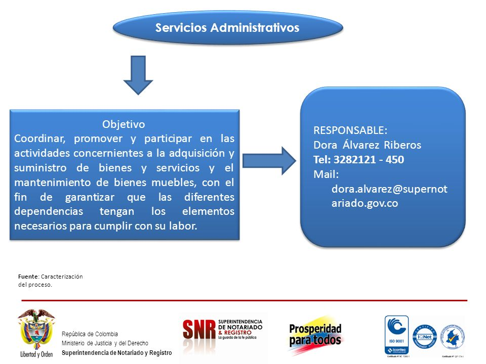 Servicios Administrativos