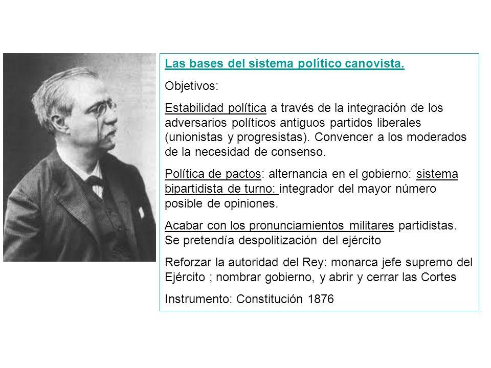 Las bases del sistema político canovista.