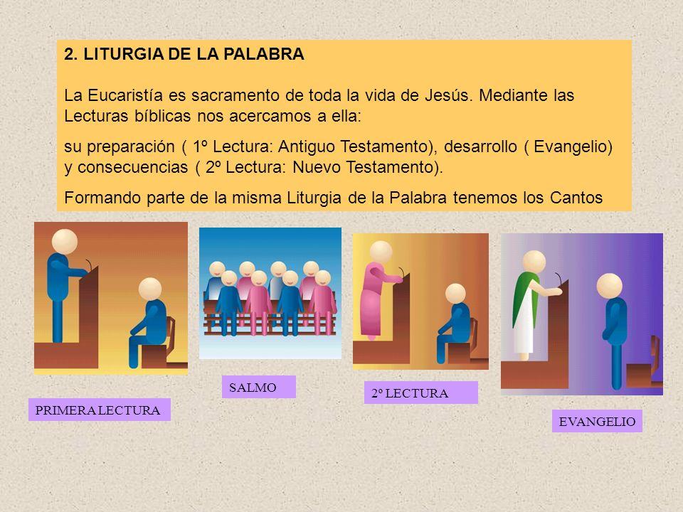 Formando parte de la misma Liturgia de la Palabra tenemos los Cantos