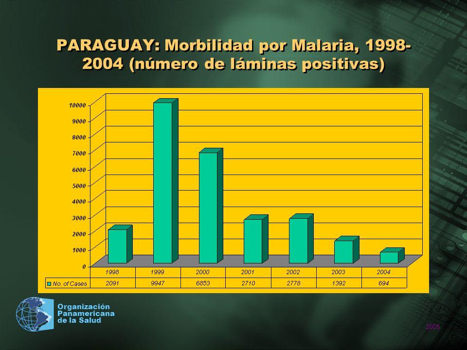 PARAGUAY: Morbilidad por Malaria, 1998-2004 (número de láminas positivas)