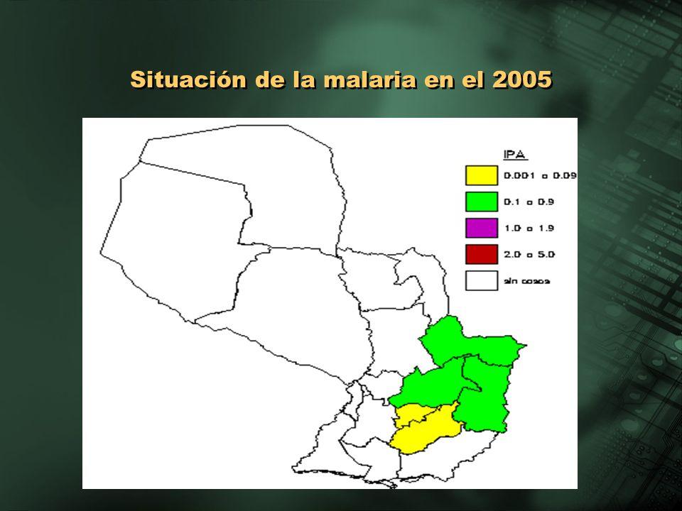 Situación de la malaria en el 2005