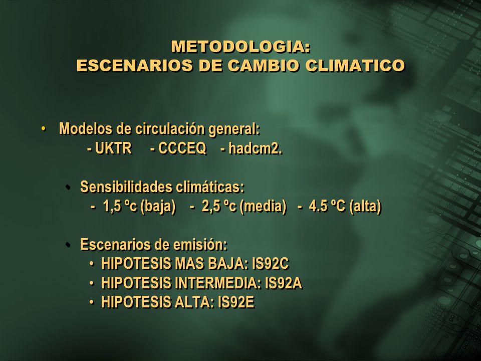METODOLOGIA: ESCENARIOS DE CAMBIO CLIMATICO