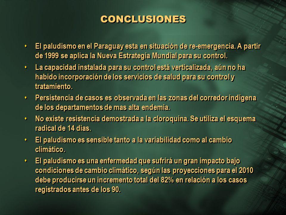 CONCLUSIONESEl paludismo en el Paraguay esta en situación de re-emergencia. A partir de 1999 se aplica la Nueva Estrategia Mundial para su control.