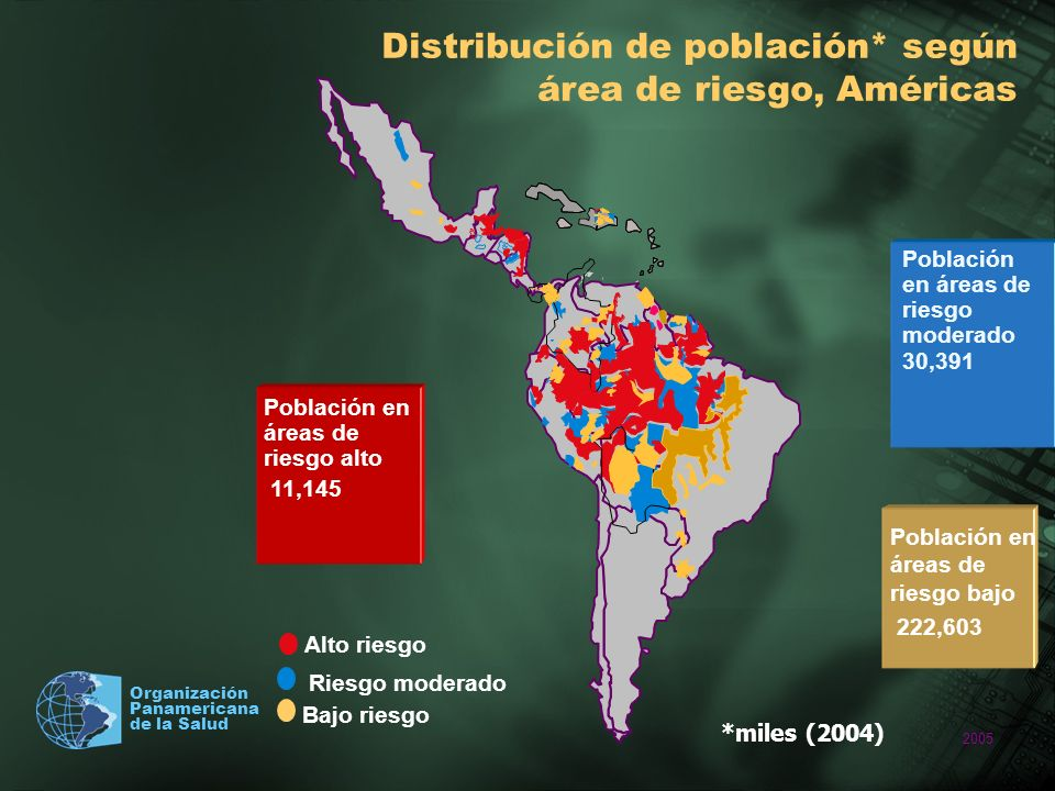 Distribución de población* según área de riesgo, Américas