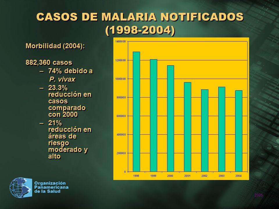 CASOS DE MALARIA NOTIFICADOS (1998-2004)