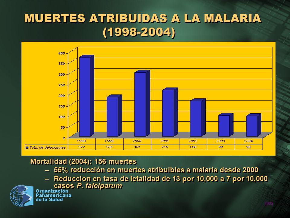MUERTES ATRIBUIDAS A LA MALARIA (1998-2004)