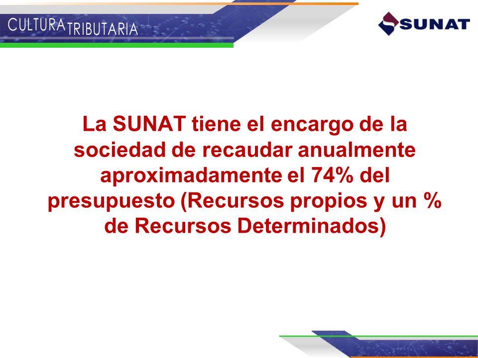 La SUNAT tiene el encargo de la sociedad de recaudar anualmente aproximadamente el 74% del presupuesto (Recursos propios y un % de Recursos Determinados)