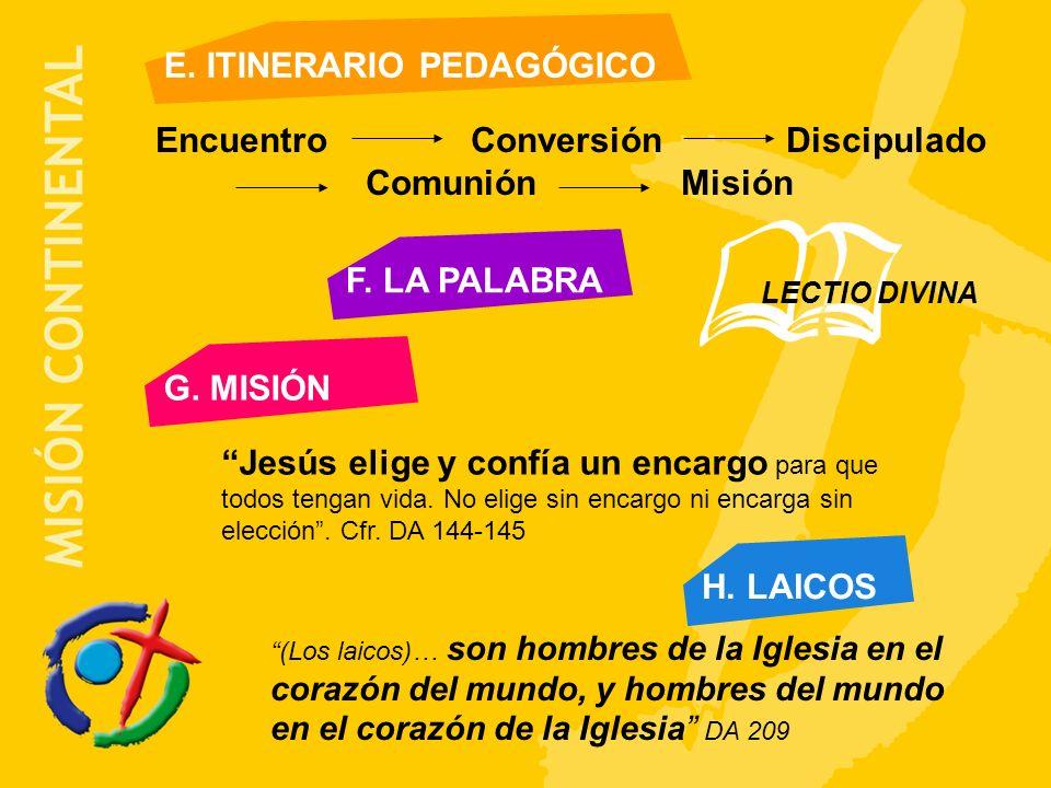 E. ITINERARIO PEDAGÓGICO