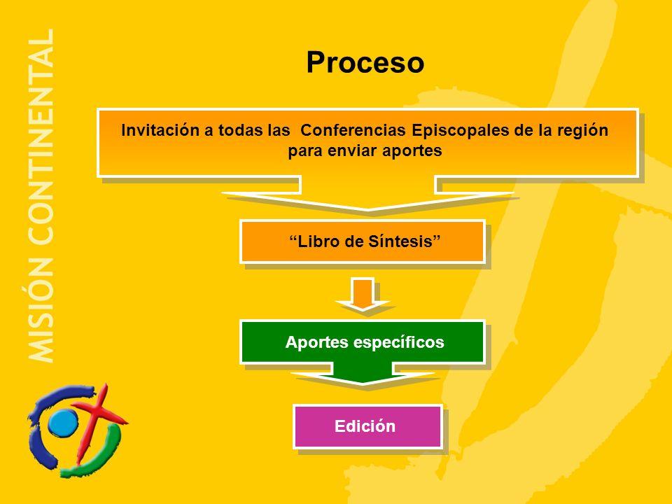 Proceso Invitación a todas las Conferencias Episcopales de la región para enviar aportes. Libro de Síntesis