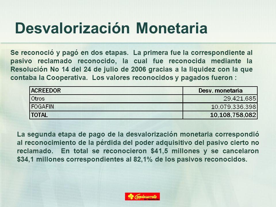 Desvalorización Monetaria