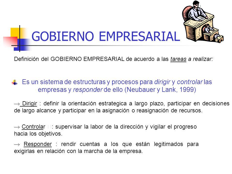 GOBIERNO EMPRESARIAL Definición del GOBIERNO EMPRESARIAL de acuerdo a las tareas a realizar: