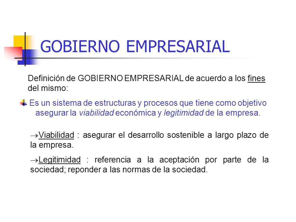 GOBIERNO EMPRESARIAL Definición de GOBIERNO EMPRESARIAL de acuerdo a los fines del mismo: