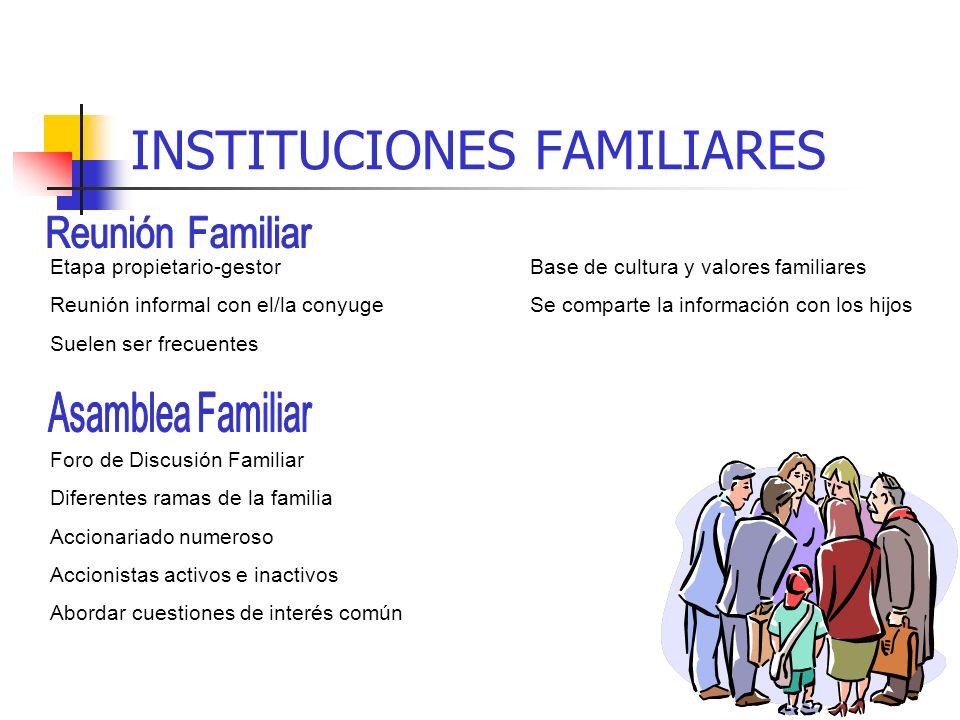 INSTITUCIONES FAMILIARES
