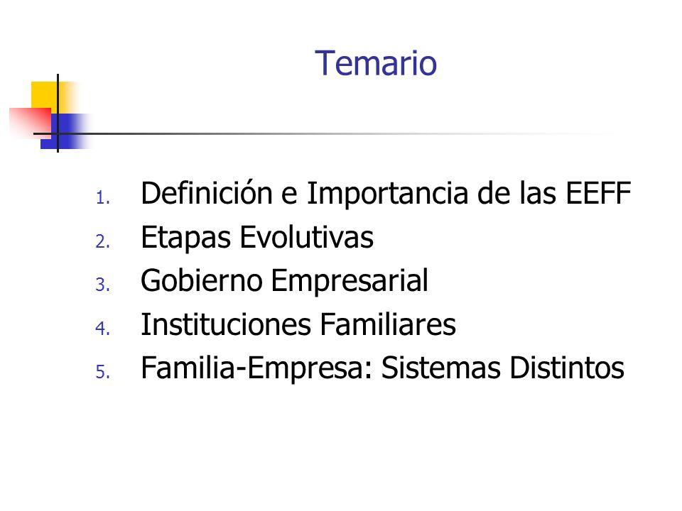 Temario Definición e Importancia de las EEFF Etapas Evolutivas