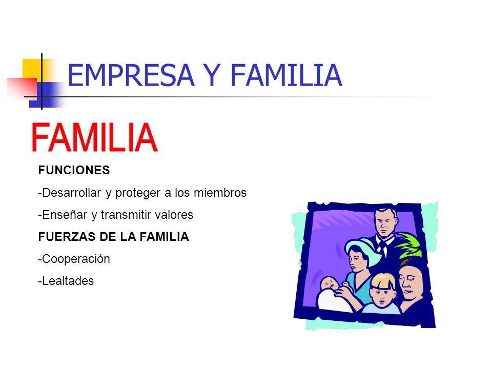 EMPRESA Y FAMILIA FAMILIA FUNCIONES