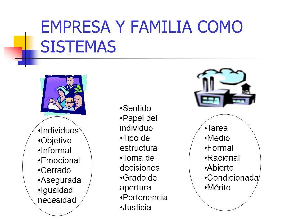EMPRESA Y FAMILIA COMO SISTEMAS