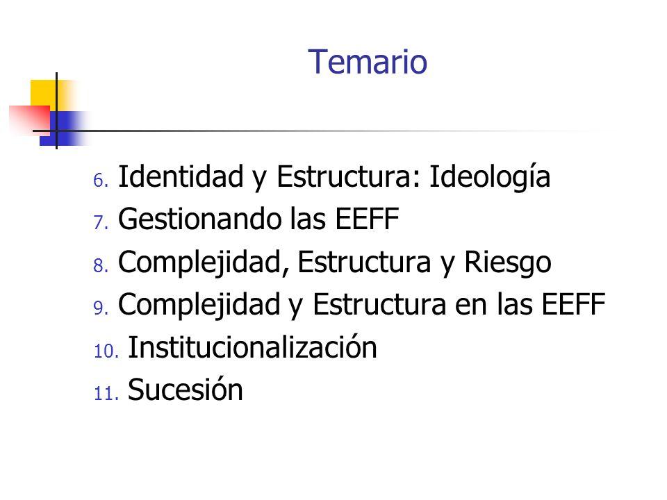 Temario 6. Identidad y Estructura: Ideología 7. Gestionando las EEFF