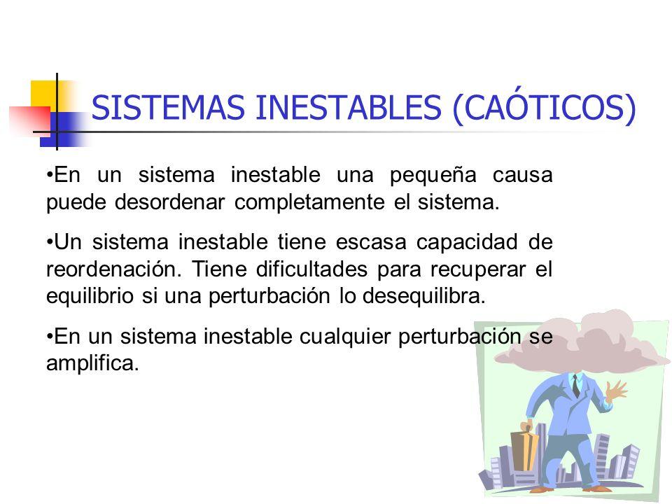 SISTEMAS INESTABLES (CAÓTICOS)
