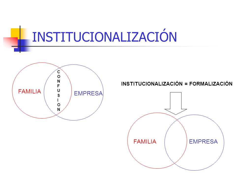 INSTITUCIONALIZACIÓN