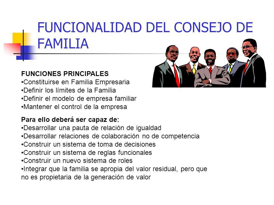 FUNCIONALIDAD DEL CONSEJO DE FAMILIA