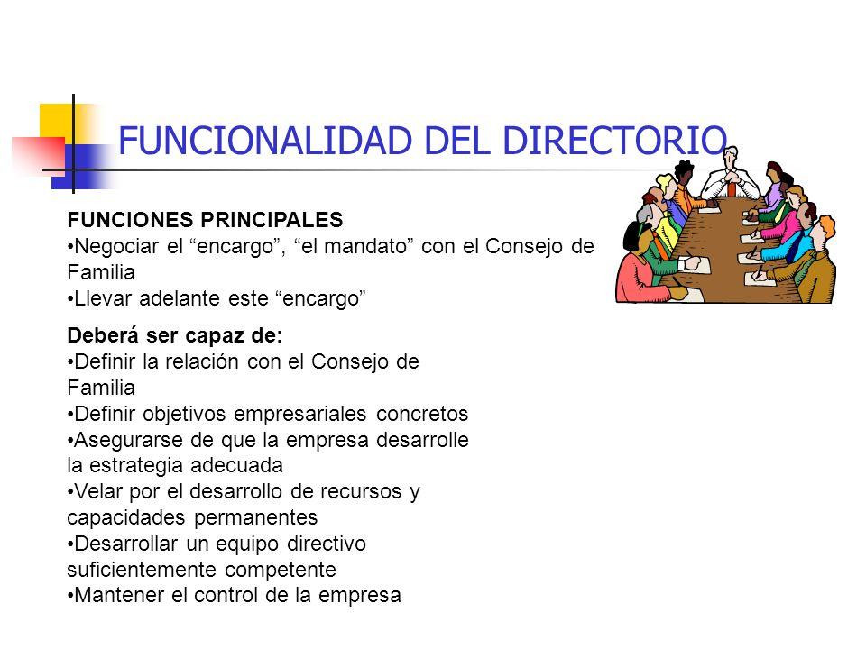 FUNCIONALIDAD DEL DIRECTORIO