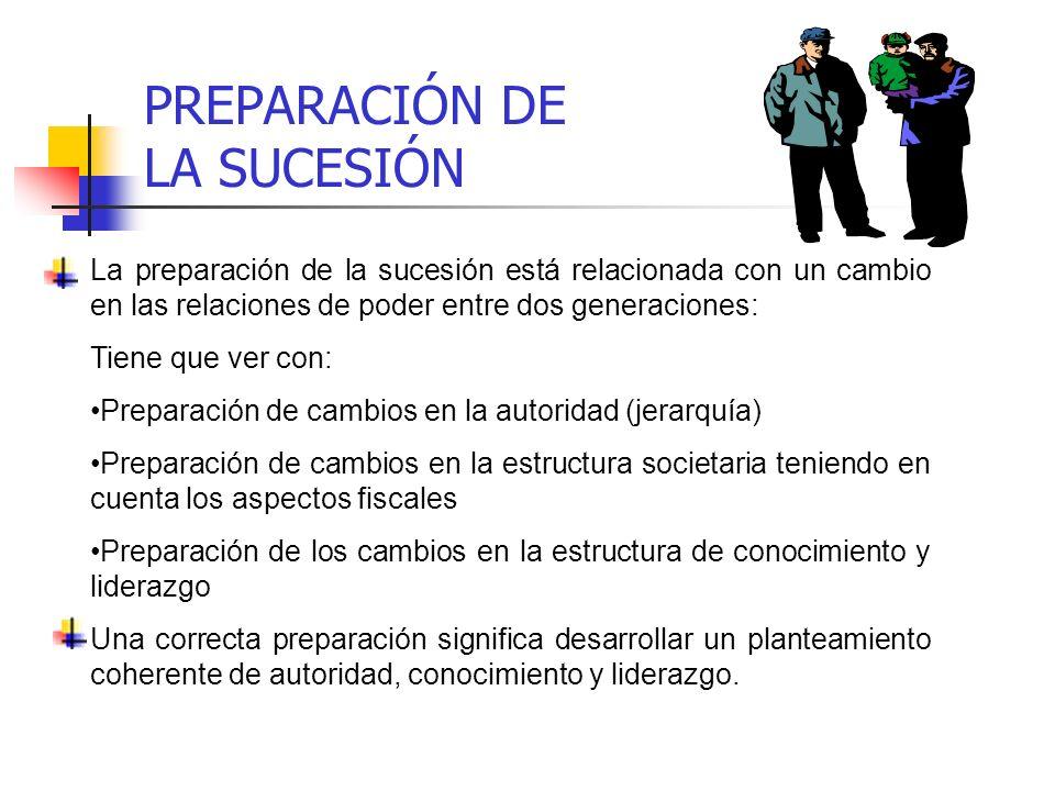 PREPARACIÓN DE LA SUCESIÓN