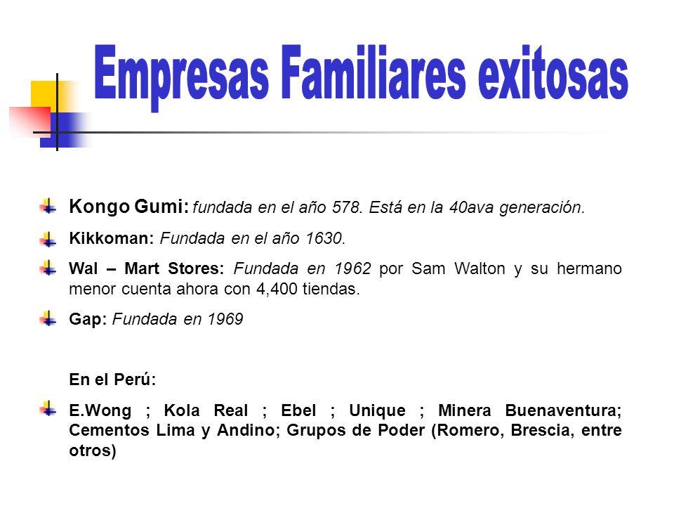 Empresas Familiares exitosas